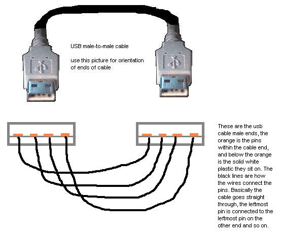 usb male connector pinout pictures to pin on pinterest